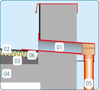 /kielich_przyscienny_hydroizolacja_membrana_PCV_EPDM_ECB_TPO_odwodnienie_dachu_plaskiego_ocieplonego