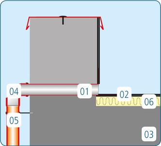 kielich przyscienny montaz papa termozgrzewalna odwodnienie dachu plaskiego