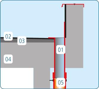 kielich przyścienny hydroizolacja membrana PCV pionowe odwodnienie dachu płaskiego