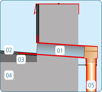 kielich przyścienny hydroizolacja papa termozgrzewalna odwodnienie dachu płaskiego