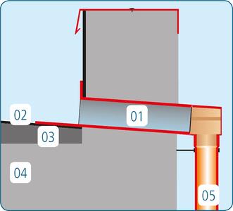 kielich przyścienny hydroizolacja membrana PCV odwodnienie dachu płaskiego