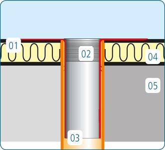 Wpust dachowy standardowy hydroizolacja membrana PCV