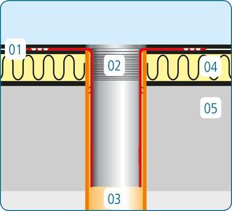 wpust dachowy hydroizolacja membrana EPDM