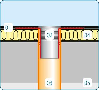 wpust dachowy hydroizolacja papa termozgrzewalna